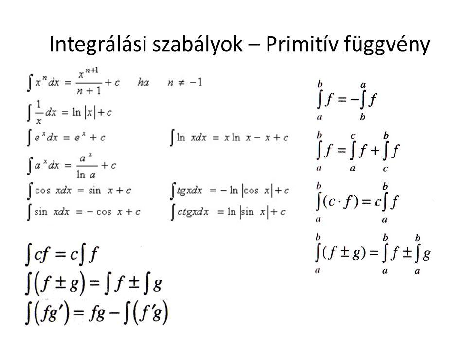 Integrálási szabályok – Primitív függvény