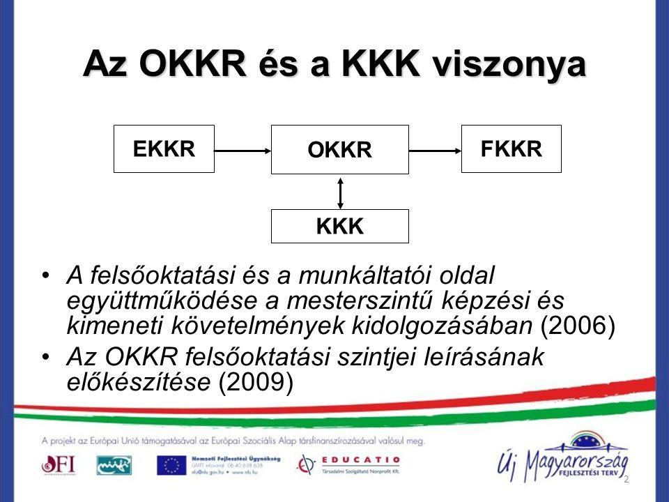 2 Az OKKR és a KKK viszonya A felsőoktatási és a munkáltatói oldal együttműködése a mesterszintű képzési és kimeneti követelmények kidolgozásában (200