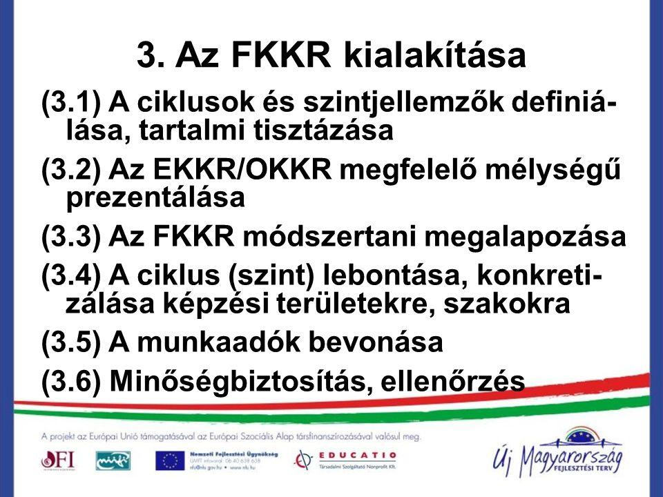 3. Az FKKR kialakítása (3.1) A ciklusok és szintjellemzők definiá- lása, tartalmi tisztázása (3.2) Az EKKR/OKKR megfelelő mélységű prezentálása (3.3)