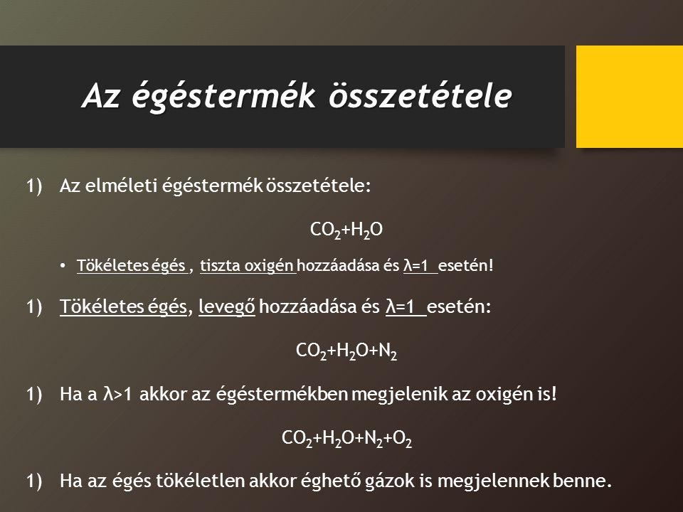 Az égéstermék összetétele 1)Elméleti égéstermék (bruttó egyenletekből) Égés oxigénnel, tökéletesen, légfelesleg nélkül: CO 2 +H 2 O 2)Levegős, tökéletes és légfelesleg nélküli égés CO 2 +H 2 O+N 2 +Ar 3)Levegős, tökéletes és légfelesleg történő égés CO 2 +H 2 O+N 2 +Ar+O 2 4)Ha az égés tökéletlen akkor éghető gázok is megjelennek benne.