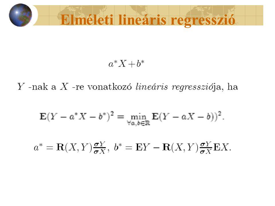 Elméleti lineáris regresszió