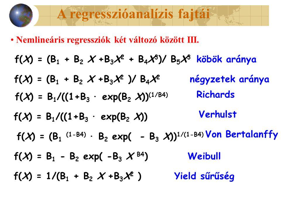 A regresszióanalízis fajtái Nemlineáris regressziók két változó között III. f(X) = (B 1 + B 2 X +B 3 X 2 + B 4 X 3 )/ B 5 X 3 f(X) = (B 1 + B 2 X +B 3