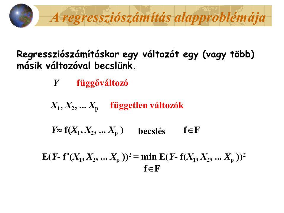 A regressziószámítás alapproblémája Yfüggőváltozó X 1, X 2,... X p független változók E(Y- f * (X 1, X 2,... X p )) 2 = min E(Y- f(X 1, X 2,... X p ))
