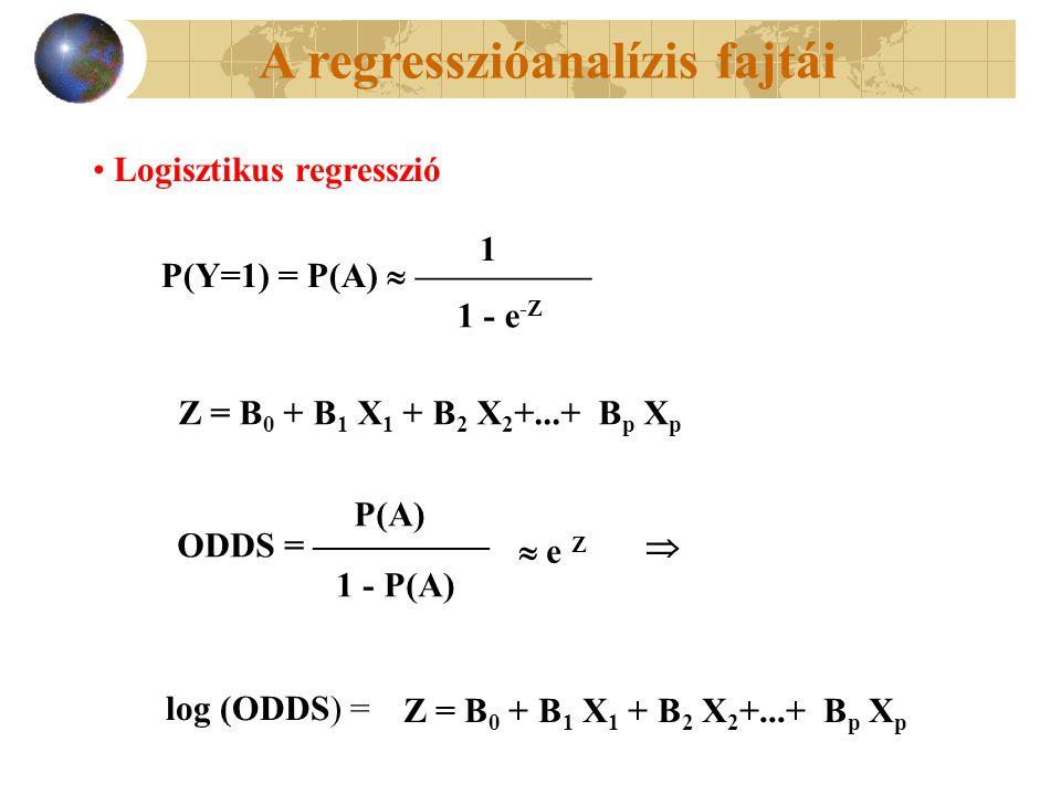 Logisztikus regresszió P(Y=1) = P(A)  ————— 1 1 - e -Z Z = B 0 + B 1 X 1 + B 2 X 2 +...+ B p X p 1 - P(A) ODDS = ————— P(A)  e Z  log (ODDS) = Z = B 0 + B 1 X 1 + B 2 X 2 +...+ B p X p A regresszióanalízis fajtái