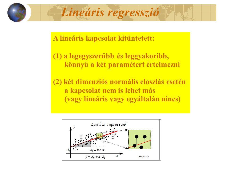 Lineáris regresszió A lineáris kapcsolat kitüntetett: (1) a legegyszerűbb és leggyakoribb, könnyű a két paramétert értelmezni (2) két dimenziós normál