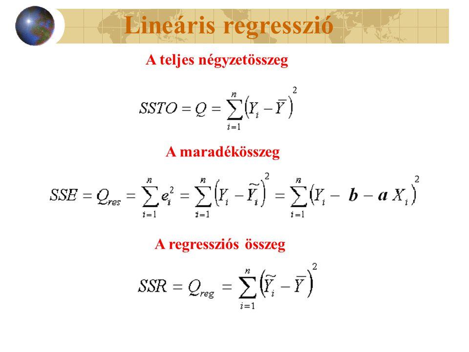 A teljes négyzetösszeg A maradékösszeg A regressziós összeg Lineáris regresszió