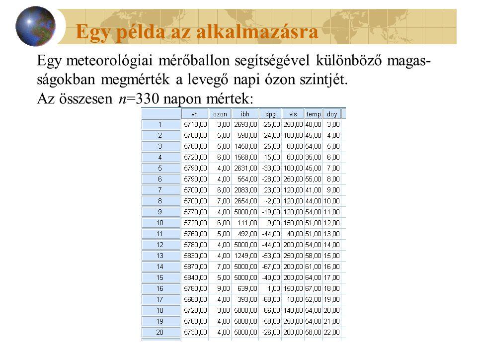 Egy példa az alkalmazásra Egy meteorológiai mérőballon segítségével különböző magas- ságokban megmérték a levegő napi ózon szintjét. Az összesen n=330