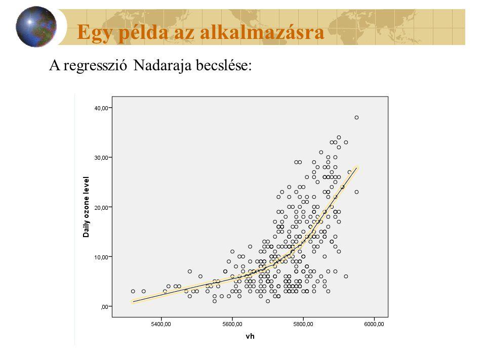 A regresszió Nadaraja becslése: Egy példa az alkalmazásra
