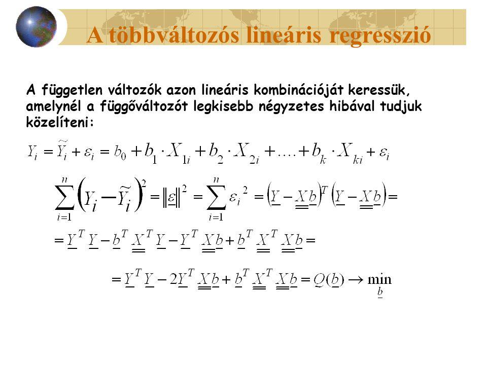 A többváltozós lineáris regresszió A független változók azon lineáris kombinációját keressük, amelynél a függőváltozót legkisebb négyzetes hibával tud