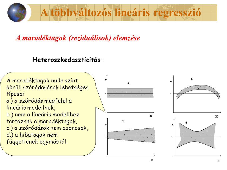 Heteroszkedaszticitás: A maradéktagok nulla szint körüli szóródásának lehetséges típusai a.) a szóródás megfelel a lineáris modellnek, b.) nem a lineá
