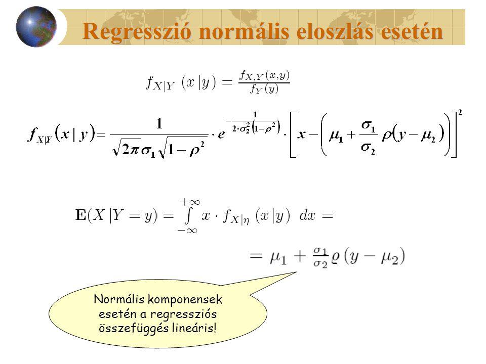 Regresszió normális eloszlás esetén Normális komponensek esetén a regressziós összefüggés lineáris!