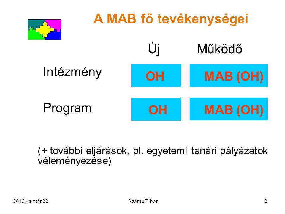 A MAB fő tevékenységei Intézmény Új Program OH Működő (+ további eljárások, pl.