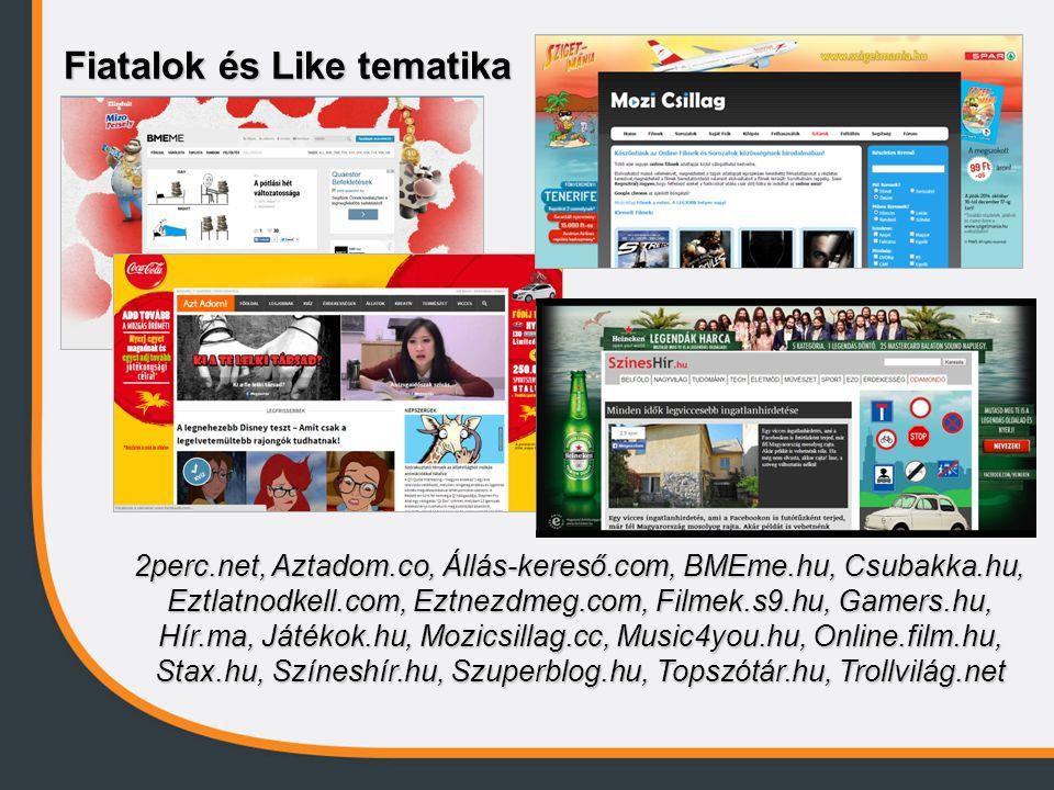 Fiatalok és Like tematika 2perc.net, Aztadom.co, Állás-kereső.com, BMEme.hu, Csubakka.hu, Eztlatnodkell.com, Eztnezdmeg.com, Filmek.s9.hu, Gamers.hu, Hír.ma, Játékok.hu, Mozicsillag.cc, Music4you.hu, Online.film.hu, Stax.hu, Színeshír.hu, Szuperblog.hu, Topszótár.hu, Trollvilág.net