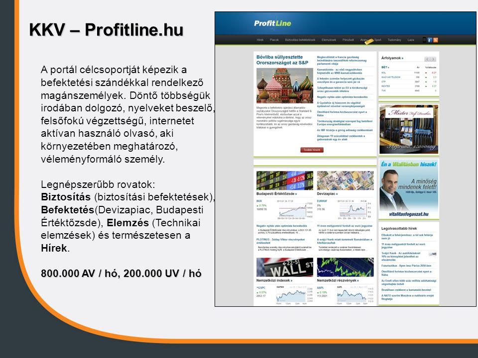 KKV – Profitline.hu A portál célcsoportját képezik a befektetési szándékkal rendelkező magánszemélyek. Döntő többségük irodában dolgozó, nyelveket bes