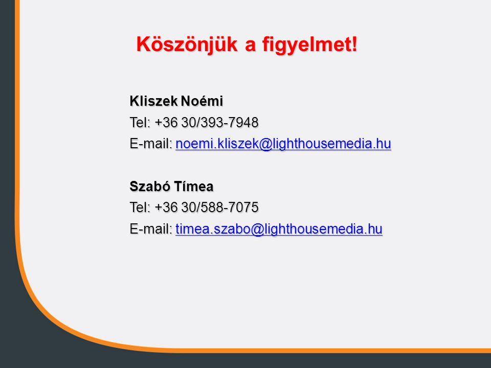 Köszönjük a figyelmet! Kliszek Noémi Tel: +36 30/393-7948 E-mail: noemi.kliszek@lighthousemedia.hu noemi.kliszek@lighthousemedia.hu Szabó Tímea Tel: +