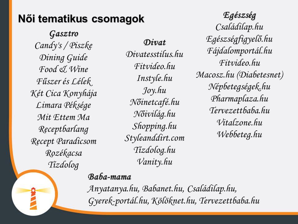 Női tematikus csomagok Gasztro Candy s / Piszke Dining Guide Food & Wine Fűszer és Lélek Két Cica Konyhája Limara Péksége Mit Ettem Ma Receptbarlang Recept Paradicsom Rozékacsa Tízdolog Baba-mama Anyatanya.hu, Babanet.hu, Családilap.hu, Gyerek-portál.hu, Kölöknet.hu, Tervezettbaba.hu Divat Divatesstilus.hu Fitvideo.hu Instyle.hu Joy.hu Nőinetcafé.hu Nőivilág.hu Shopping.hu Styleanddirt.com Tízdolog.hu Vanity.hu Egészség Családilap.hu Egészségfigyelő.hu Fájdalomportál.hu Fitvideo.hu Macosz.hu (Diabetesnet) Népbetegségek.hu Pharmaplaza.hu Tervezettbaba.hu Vitalzone.hu Webbeteg.hu