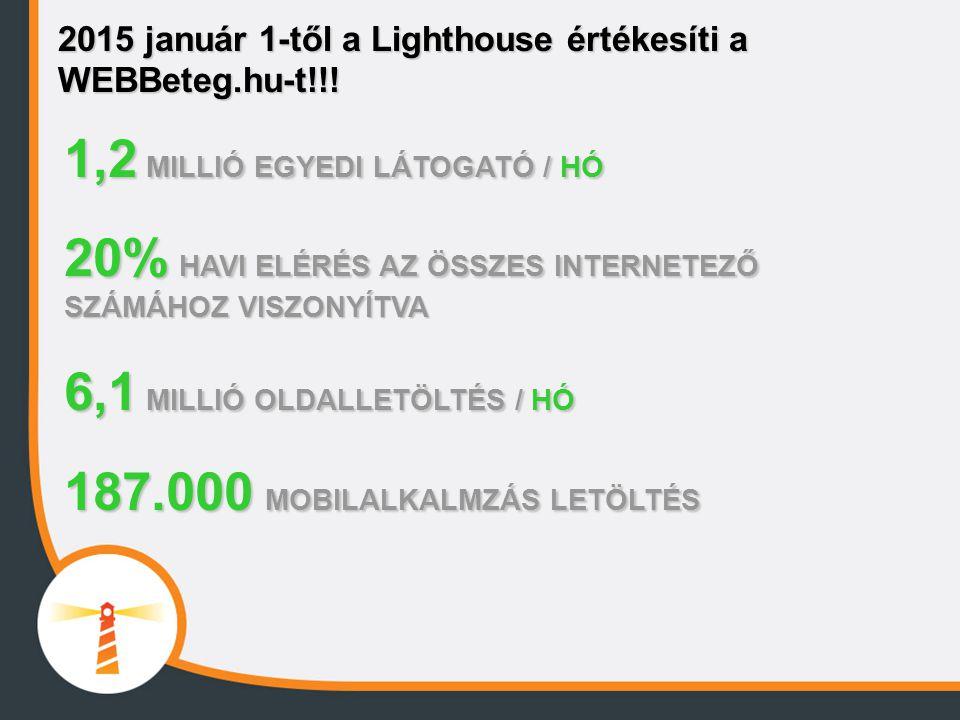 2015 január 1-től a Lighthouse értékesíti a WEBBeteg.hu-t!!! 1,2 MILLIÓ EGYEDI LÁTOGATÓ / HÓ 20% HAVI ELÉRÉS AZ ÖSSZES INTERNETEZŐ SZÁMÁHOZ VISZONYÍTV