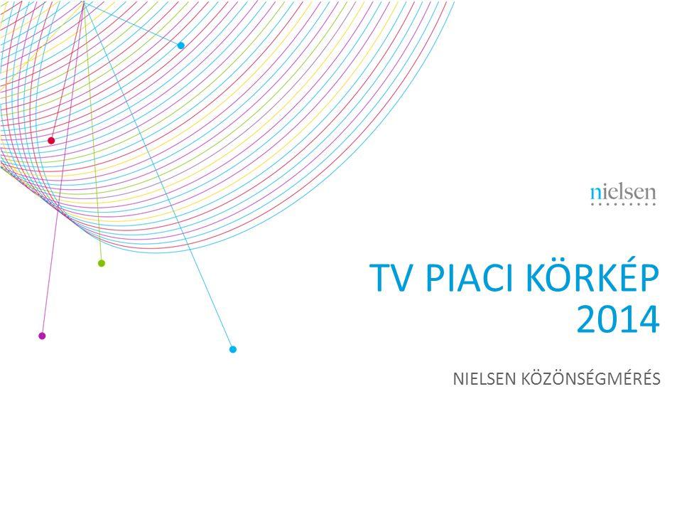 TV PIACI KÖRKÉP 2014 NIELSEN KÖZÖNSÉGMÉRÉS