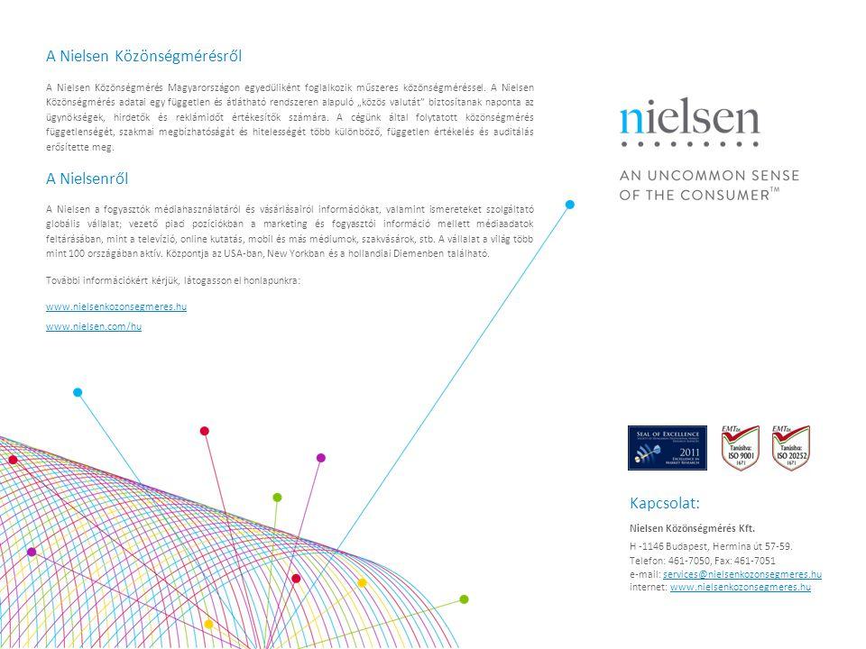 Kapcsolat: Nielsen Közönségmérés Kft.H -1146 Budapest, Hermina út 57-59.