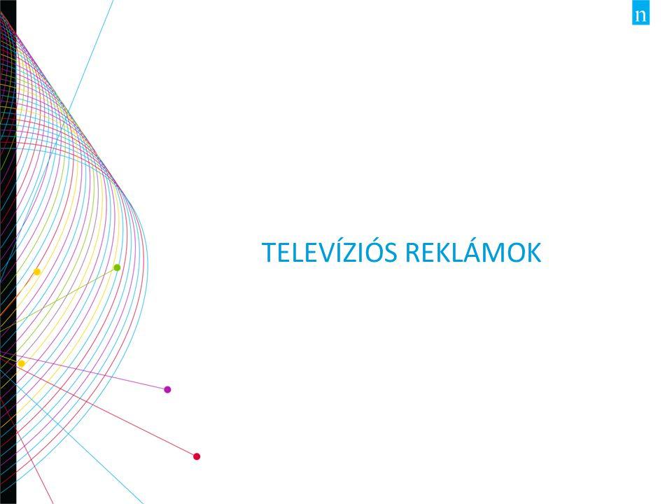 TELEVÍZIÓS REKLÁMOK