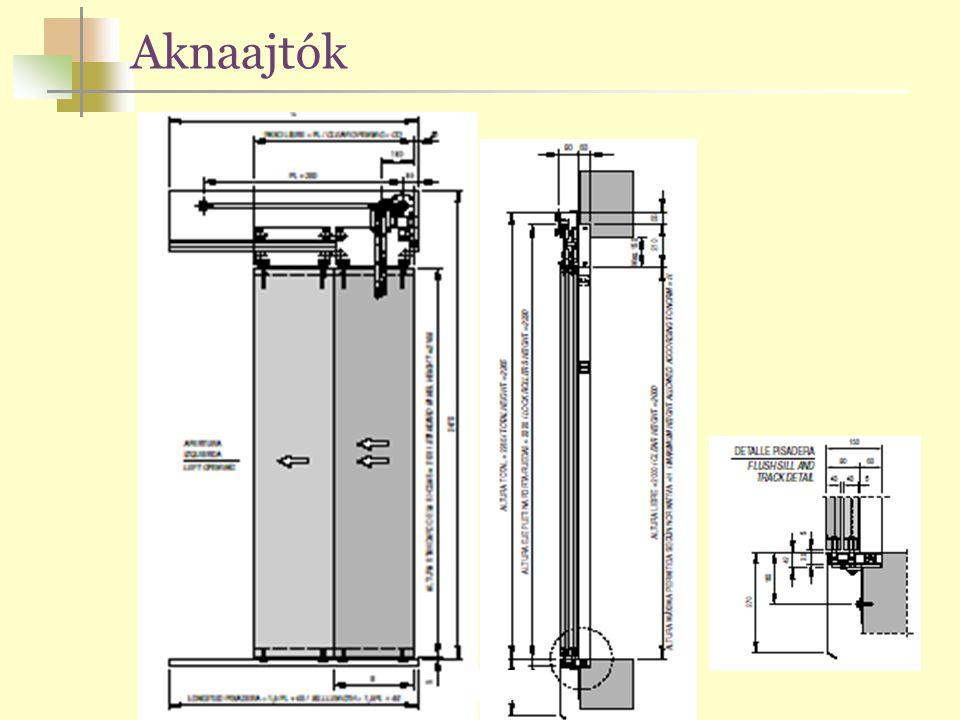 Reteszelés A reteszt súly, rugó vagy permanens mágnes nyomja be Fém, vagy fémes merevítés Porvédelem és ellenőrizhetőség A rugó v.