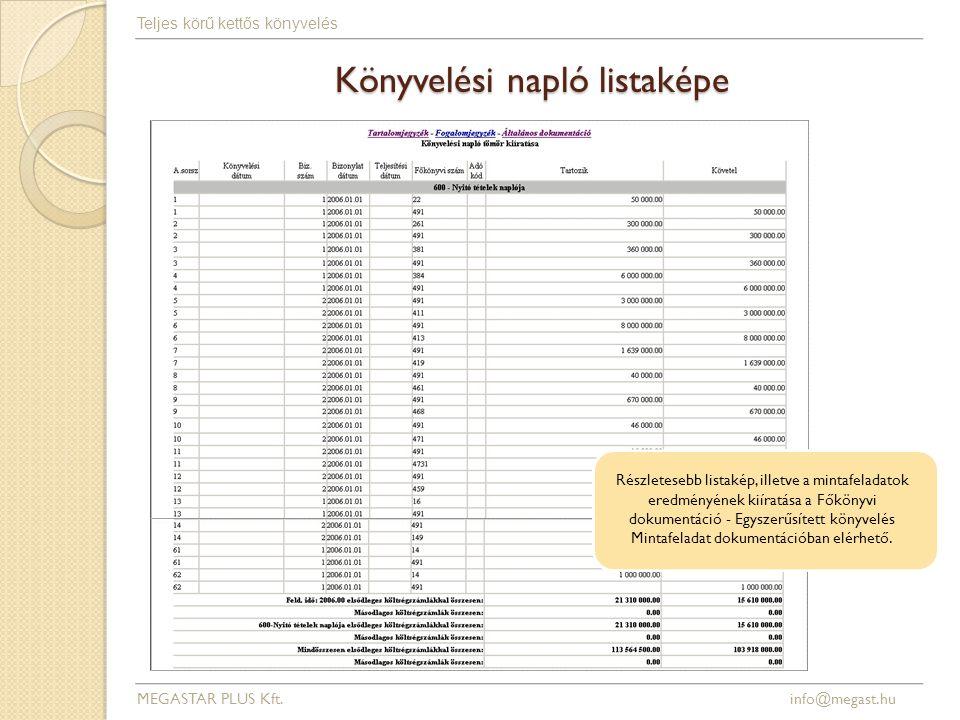 Könyvelési napló listaképe MEGASTAR PLUS Kft. info@megast.hu Teljes körű kettős könyvelés Részletesebb listakép, illetve a mintafeladatok eredményének