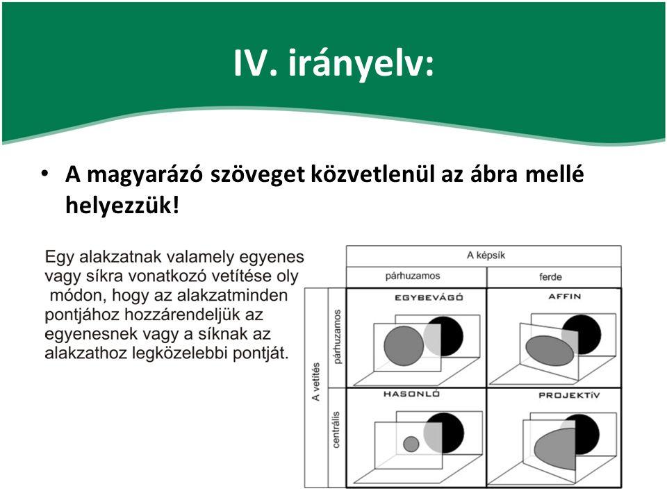 IV. irányelv: A magyarázó szöveget közvetlenül az ábra mellé helyezzük!