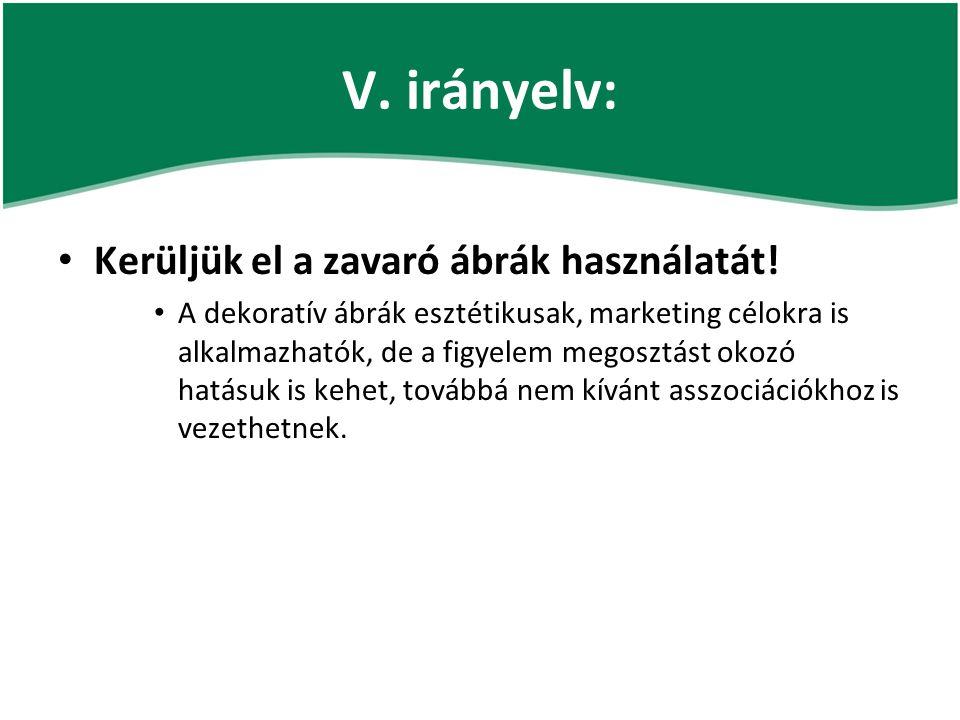 V. irányelv: Kerüljük el a zavaró ábrák használatát! A dekoratív ábrák esztétikusak, marketing célokra is alkalmazhatók, de a figyelem megosztást okoz
