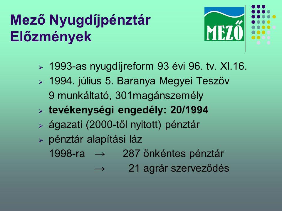 Mező Nyugdíjpénztár Előzmények  1993-as nyugdíjreform 93 évi 96. tv. XI.16.  1994. július 5. Baranya Megyei Teszöv 9 munkáltató, 301magánszemély  t