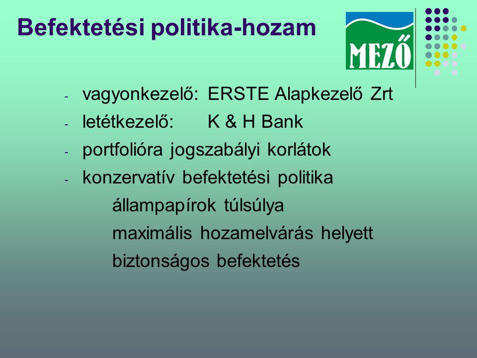 Befektetési politika-hozam - vagyonkezelő:ERSTE Alapkezelő Zrt - letétkezelő:K & H Bank - portfolióra jogszabályi korlátok - konzervatív befektetési p