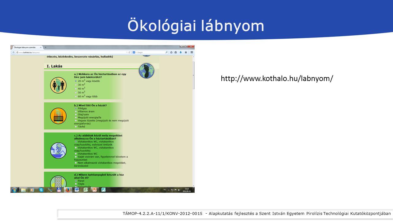 Ökológiai lábnyom http://www.kothalo.hu/labnyom/