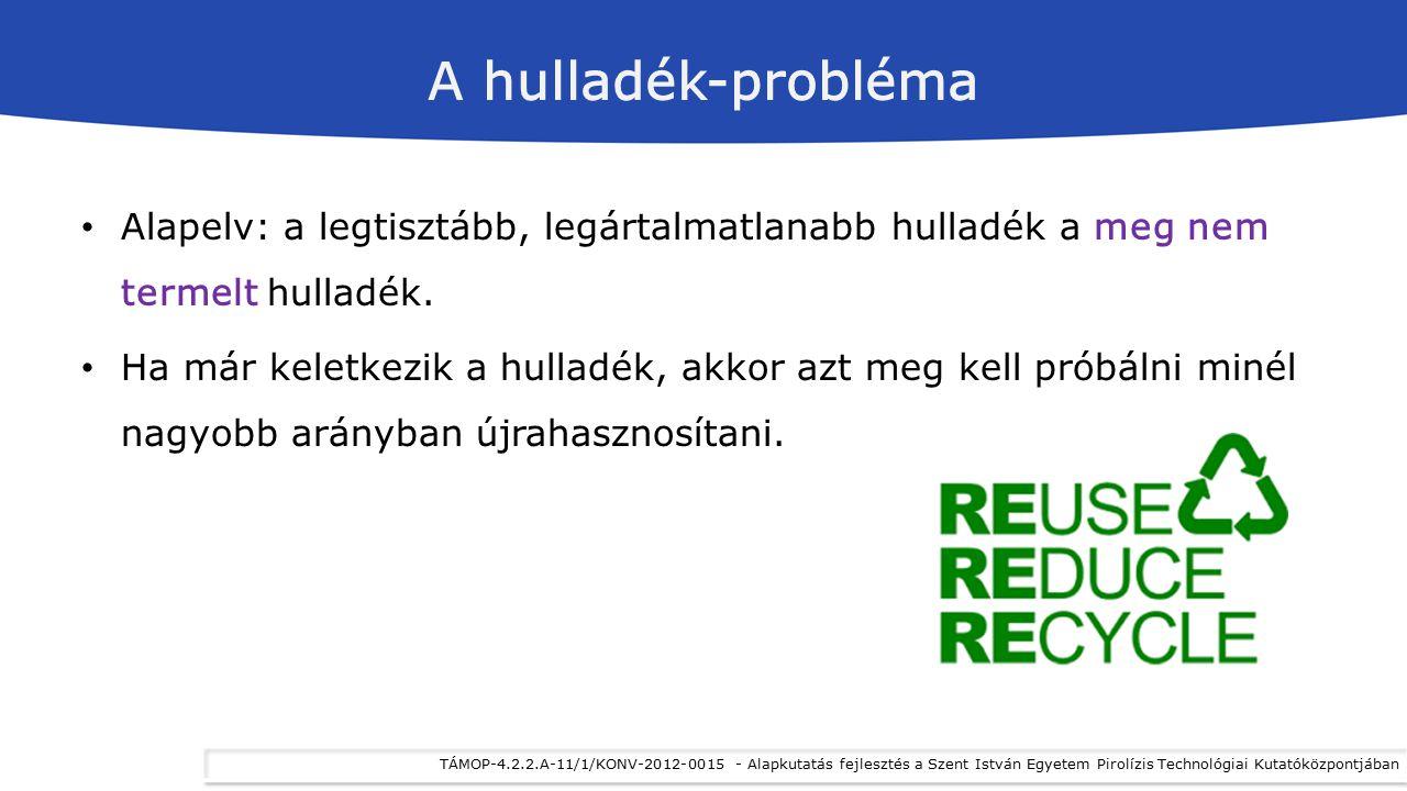 A hulladék-probléma Alapelv: a legtisztább, legártalmatlanabb hulladék a meg nem termelt hulladék. Ha már keletkezik a hulladék, akkor azt meg kell pr