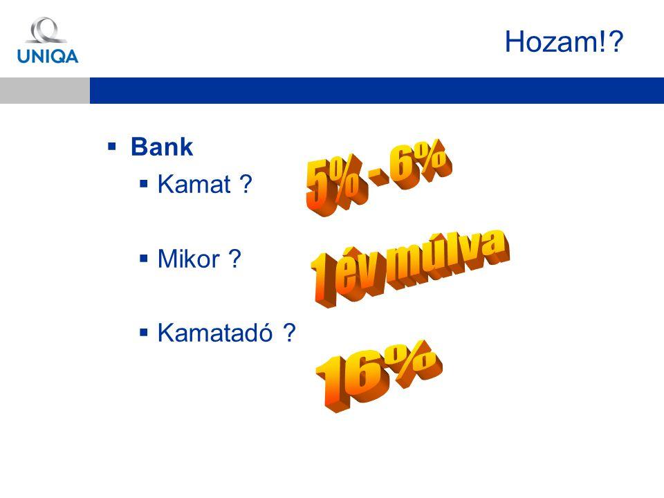  Bank  Kamat ?  Mikor ?  Kamatadó ? Hozam!?