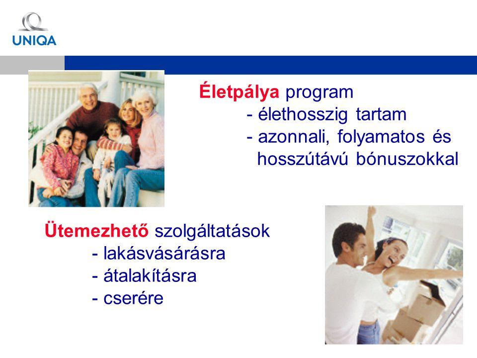 Életpálya program - élethosszig tartam - azonnali, folyamatos és hosszútávú bónuszokkal Ütemezhető szolgáltatások - lakásvásárásra - átalakításra - cs