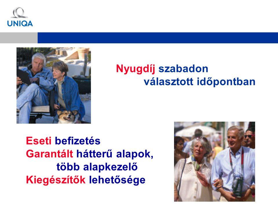 Nyugdíj szabadon választott időpontban Eseti befizetés Garantált hátterű alapok, több alapkezelő Kiegészítők lehetősége