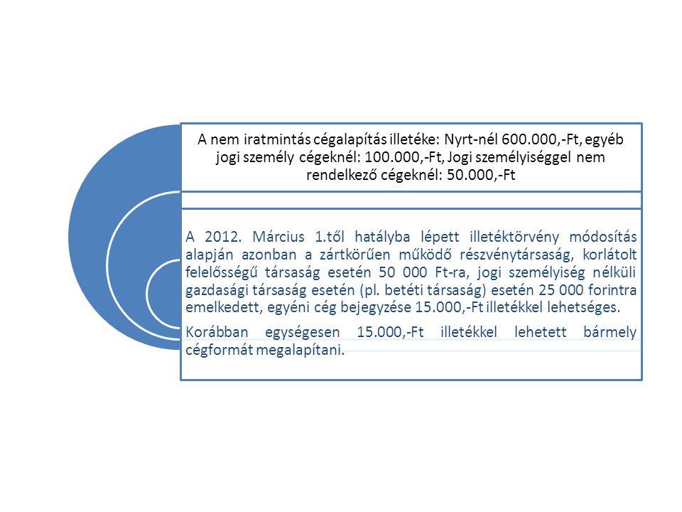 A nem iratmintás cégalapítás illetéke: Nyrt-nél 600.000,-Ft, egyéb jogi személy cégeknél: 100.000,-Ft, Jogi személyiséggel nem rendelkező cégeknél: 50.000,-Ft A 2012.