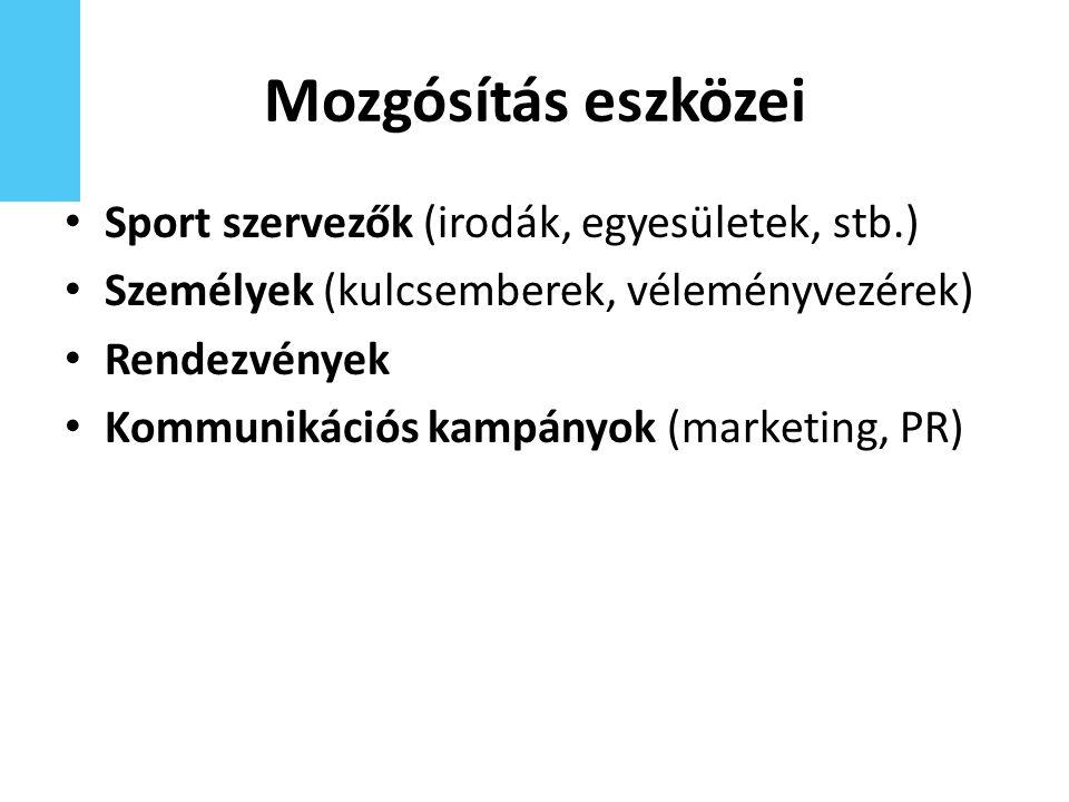 Mozgósítás eszközei Sport szervezők (irodák, egyesületek, stb.) Személyek (kulcsemberek, véleményvezérek) Rendezvények Kommunikációs kampányok (marketing, PR)