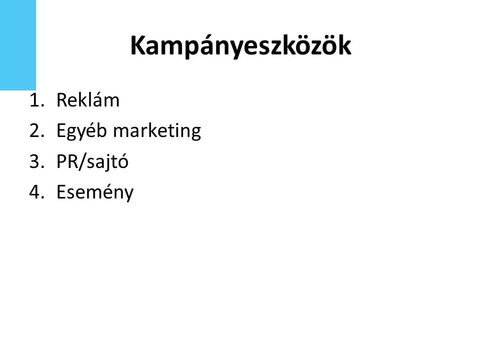 1.Reklám 2.Egyéb marketing 3.PR/sajtó 4.Esemény