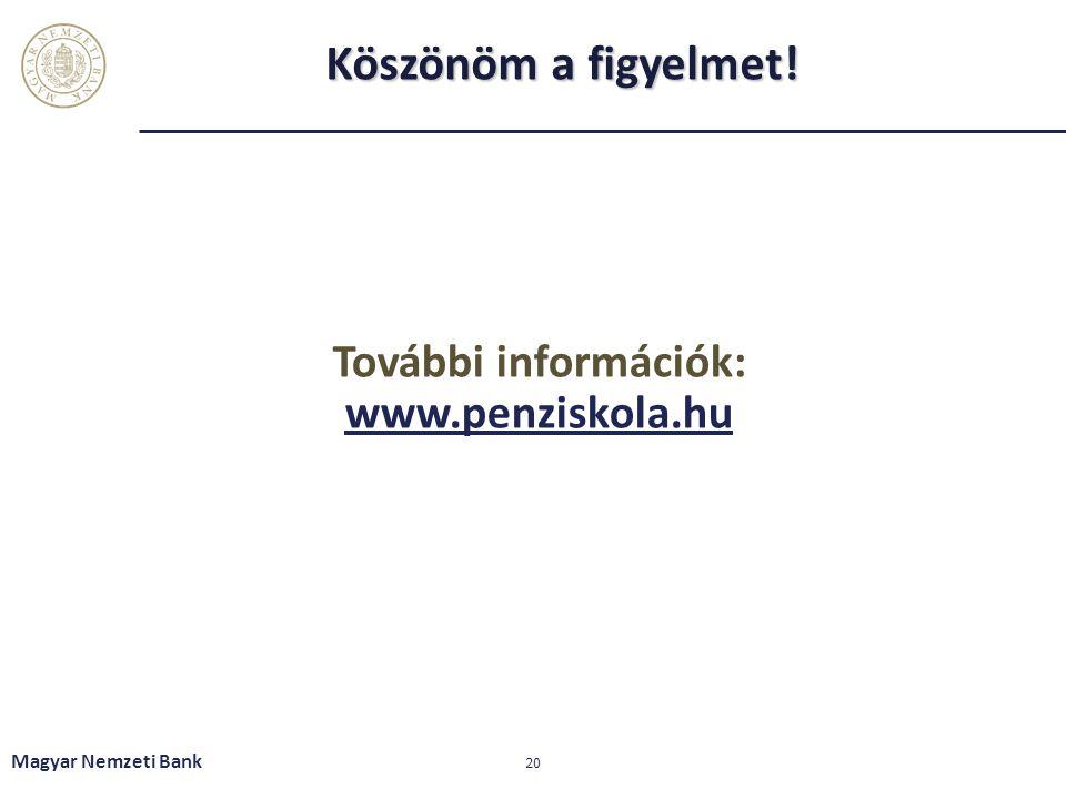 Köszönöm a figyelmet! További információk: www.penziskola.hu www.penziskola.hu Magyar Nemzeti Bank 20