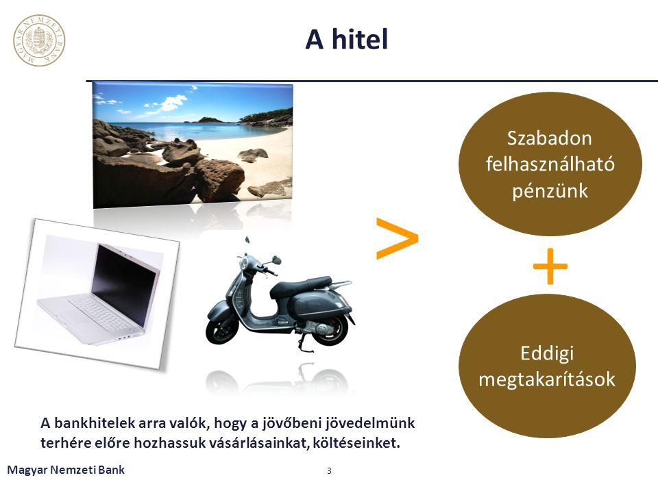 A hitel Magyar Nemzeti Bank 3 > Szabadon felhasználható pénzünk Eddigi megtakarítások + A bankhitelek arra valók, hogy a jövőbeni jövedelmünk terhére