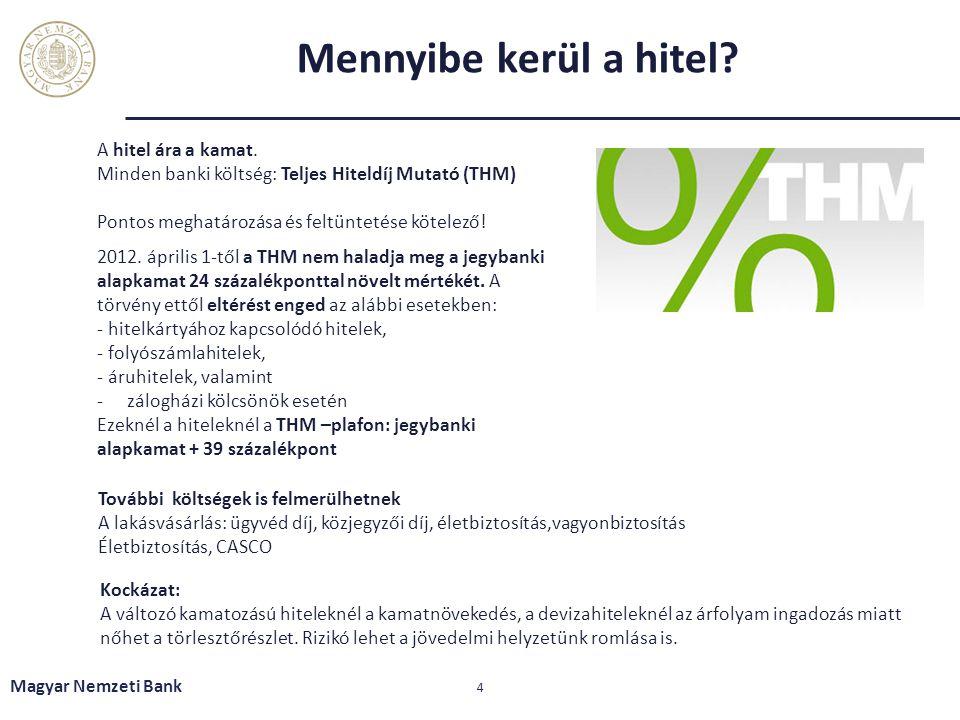 Mennyibe kerül a hitel? Magyar Nemzeti Bank 4 A hitel ára a kamat. Minden banki költség: Teljes Hiteldíj Mutató (THM) Pontos meghatározása és feltünte