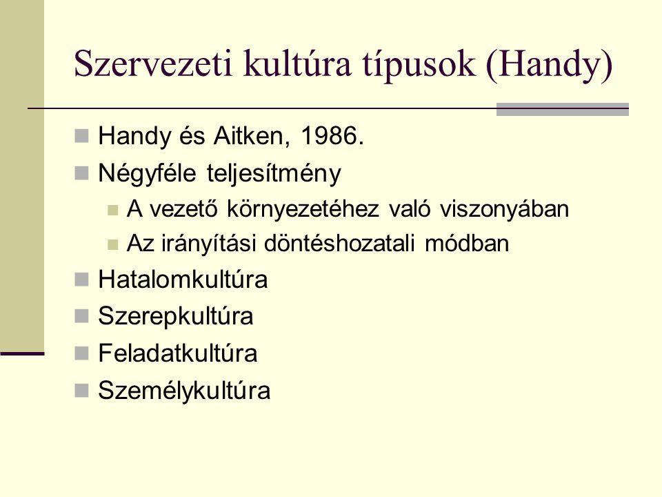 Szervezeti kultúra típusok (Handy) Handy és Aitken, 1986. Négyféle teljesítmény A vezető környezetéhez való viszonyában Az irányítási döntéshozatali m