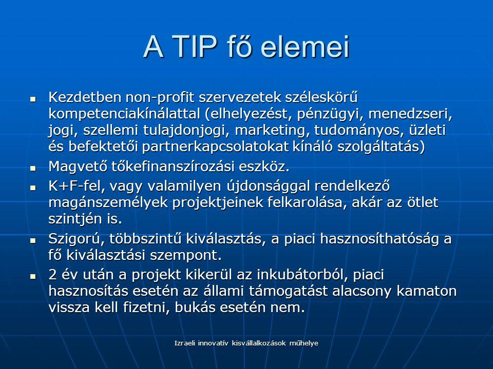 A TIP fő elemei Kezdetben non-profit szervezetek széleskörű kompetenciakínálattal (elhelyezést, pénzügyi, menedzseri, jogi, szellemi tulajdonjogi, marketing, tudományos, üzleti és befektetői partnerkapcsolatokat kínáló szolgáltatás) Kezdetben non-profit szervezetek széleskörű kompetenciakínálattal (elhelyezést, pénzügyi, menedzseri, jogi, szellemi tulajdonjogi, marketing, tudományos, üzleti és befektetői partnerkapcsolatokat kínáló szolgáltatás) Magvető tőkefinanszírozási eszköz.