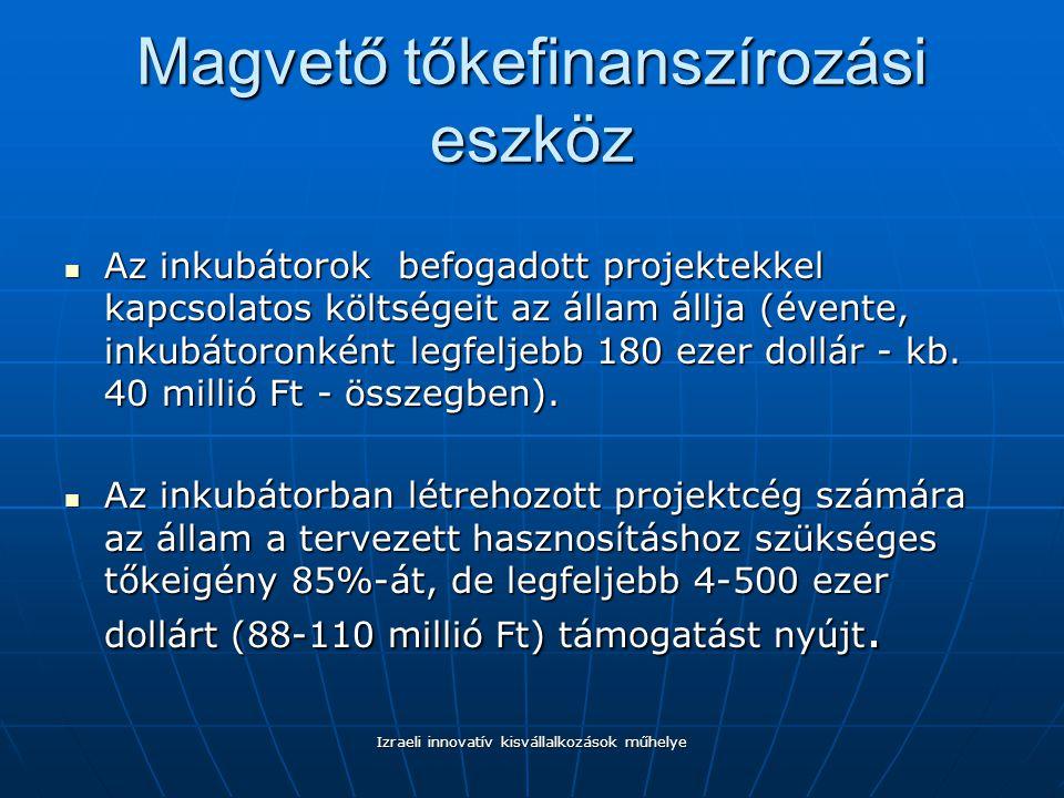 Magvető tőkefinanszírozási eszköz Az inkubátorok befogadott projektekkel kapcsolatos költségeit az állam állja (évente, inkubátoronként legfeljebb 180 ezer dollár - kb.