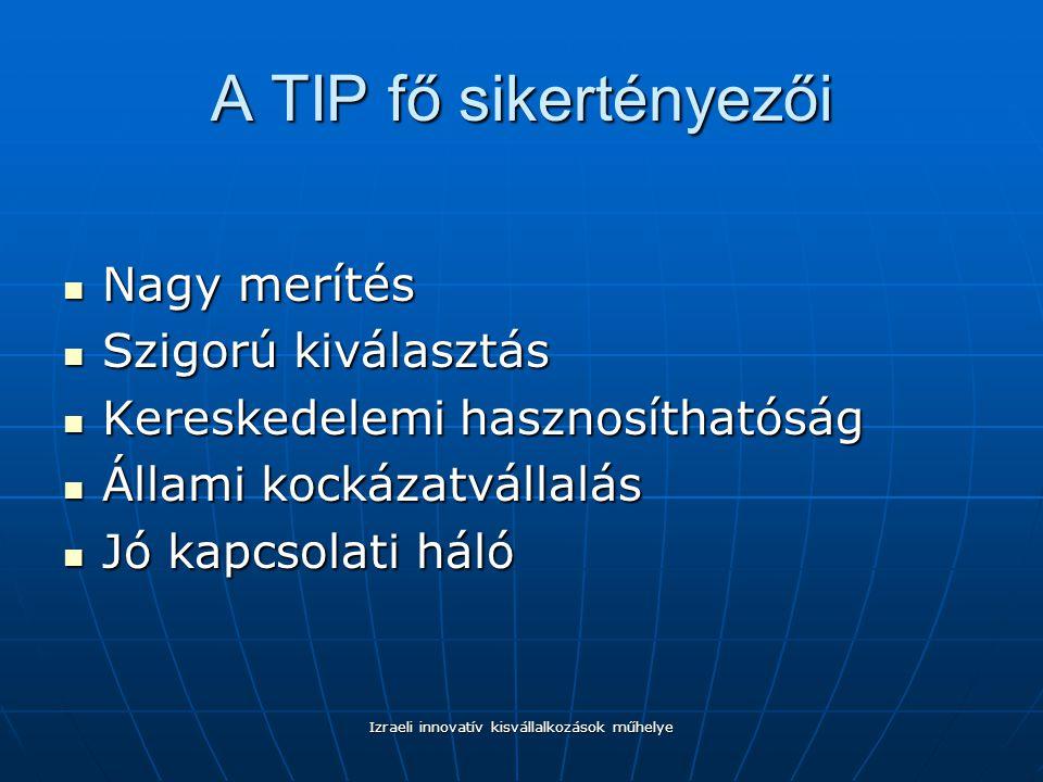 A TIP fő sikertényezői Nagy merítés Nagy merítés Szigorú kiválasztás Szigorú kiválasztás Kereskedelemi hasznosíthatóság Kereskedelemi hasznosíthatóság Állami kockázatvállalás Állami kockázatvállalás Jó kapcsolati háló Jó kapcsolati háló Izraeli innovatív kisvállalkozások műhelye