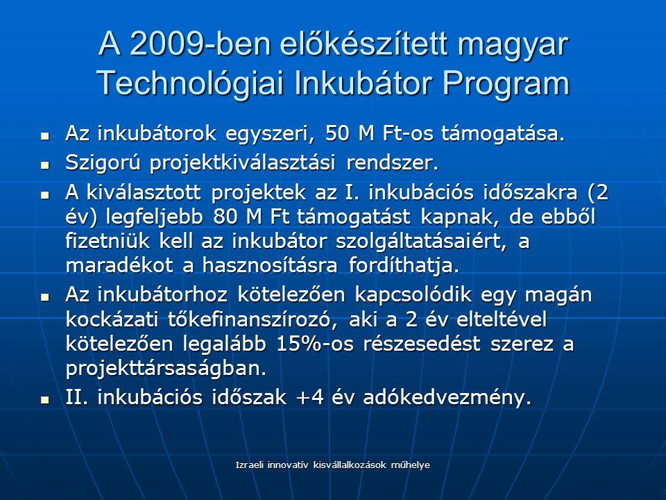 A 2009-ben előkészített magyar Technológiai Inkubátor Program Az inkubátorok egyszeri, 50 M Ft-os támogatása.