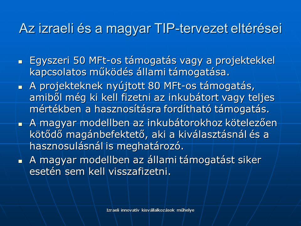 Az izraeli és a magyar TIP-tervezet eltérései Egyszeri 50 MFt-os támogatás vagy a projektekkel kapcsolatos működés állami támogatása.