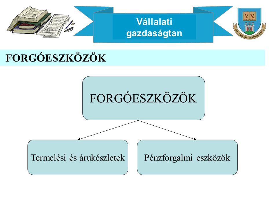 Vállalati gazdaságtan FORGÓESZKÖZÖK Termelési és árukészletekPénzforgalmi eszközök