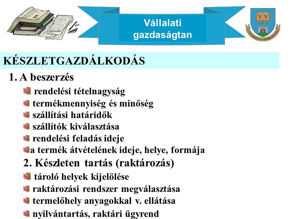 Vállalati gazdaságtan KÉSZLETGAZDÁLKODÁS 1.
