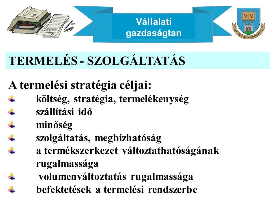 Vállalati gazdaságtan ERŐFORRÁS-GAZDÁLKODÁS Vállalati erőforrás gazdálkodás: a korlátozott erőforrások racionális felhasználása ERŐFORRÁSOK: Munka (humán erőforrás) Természeti tényezők Tőkejavak Vállalkozási szolgáltatások (vezetői, tulajdonosi, stb.) Információ Egyéb erőforrások (pl.